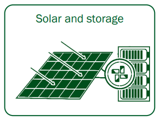 Solar and Storage in